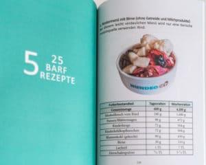 25 Barf Rezepte